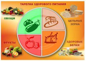 здоровое питание село02